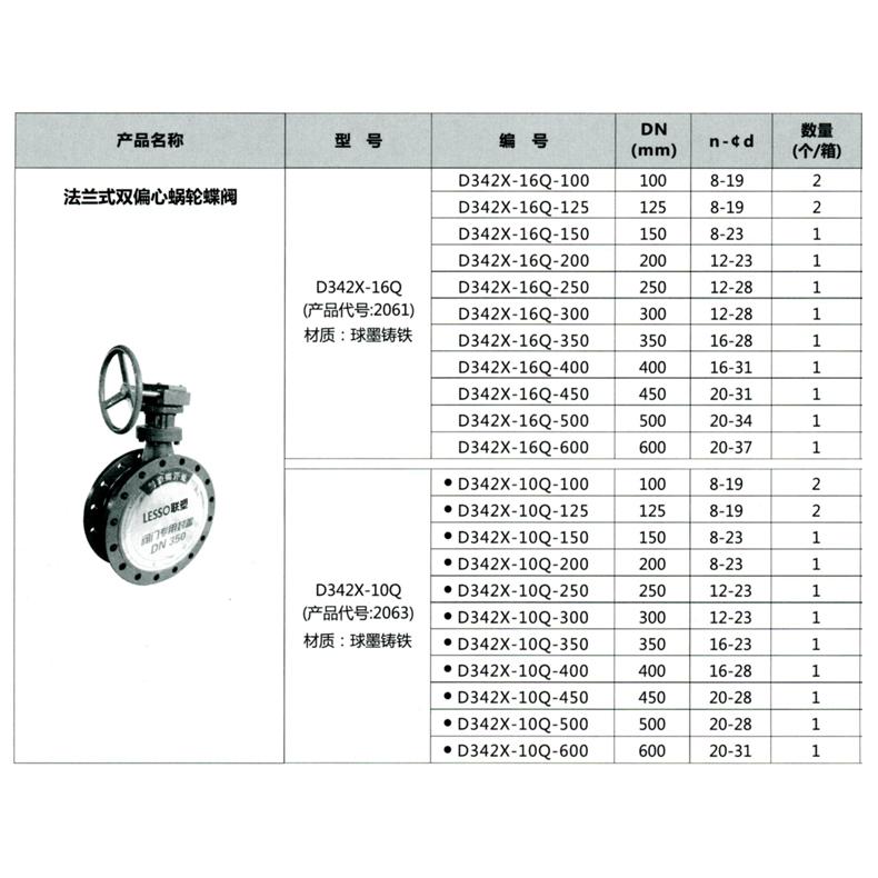 联塑 法兰式双偏心蜗轮蝶阀D342X-16Q-200