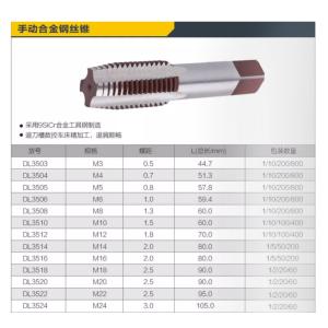 得力 DL3516 手动合金钢丝锥 M16